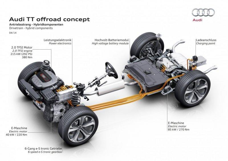 Audi-TT-offroad-concept-0013-850x601