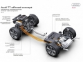 Audi-TT-offroad-concept-0011-850x601