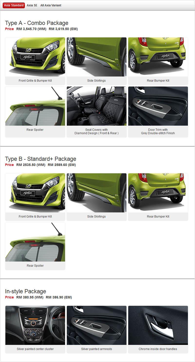 Perodua为Axia推出GearUp bodykit以及配件!