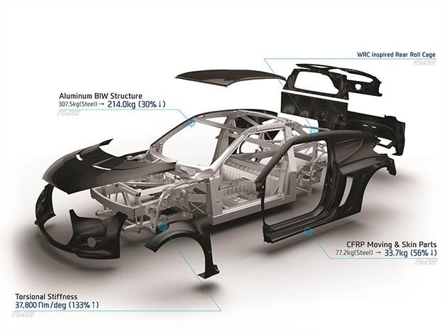 Hyundai轻量化中置跑车RM15首尔现身!