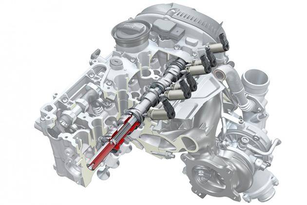 节能也可以拥有高性能!Audi新 2.0 TFSI发表!