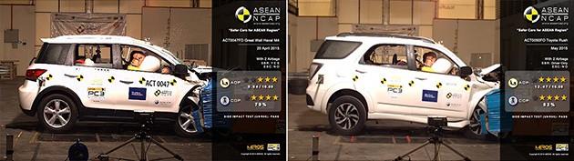 最新Asean NCAP成绩出炉,Toyota Rush 4星,最便宜SUV Great Wall M4 3星!