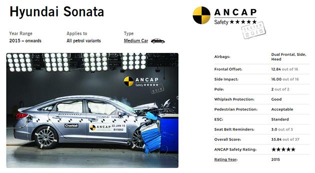 内涵全面升级!不一样的Hyundai Sonata LF!