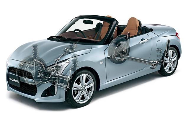 首款国产敞篷车?Perodua即将Rebadge Daihatsu Copen?