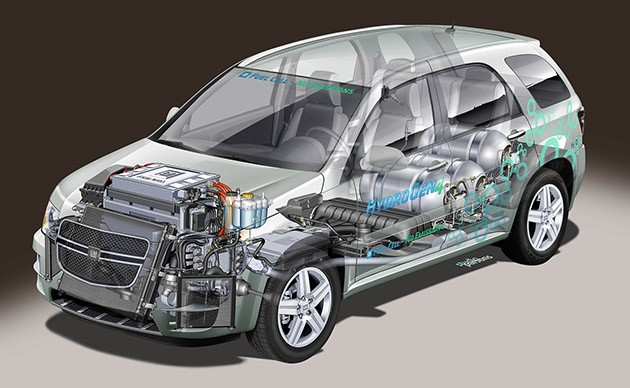 氢燃料在未来能不能够取代传统燃油?