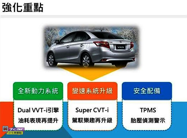 台湾版Toyota Vios和Yaris小改款确定5月3号上市!依然没有VSC!