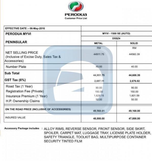 Perodua Myvi Two Tone车色现身,1.5L价格大幅调低至RM 49,568!