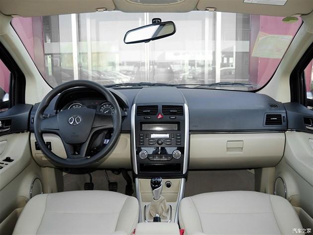 BAIC北京汽车将在我国导入D20小型车!将和Perodua Myvi竞争B-Segment市场!