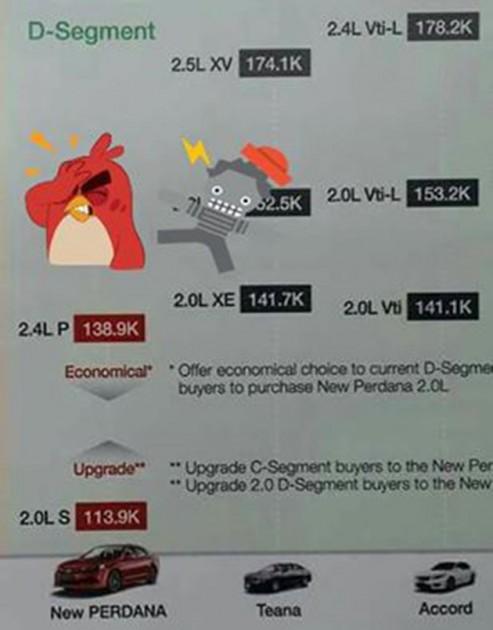 Proton Perdana 2016还有什么值得我们期待?