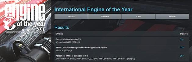 2016 Engine Of The Year颁发!Ferrari 成为最大赢家!