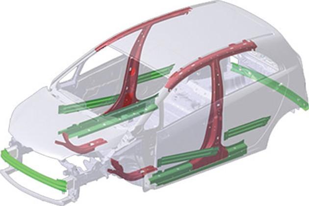 Proton汽车安全系列Part 1:热压成型Hot Press Forming