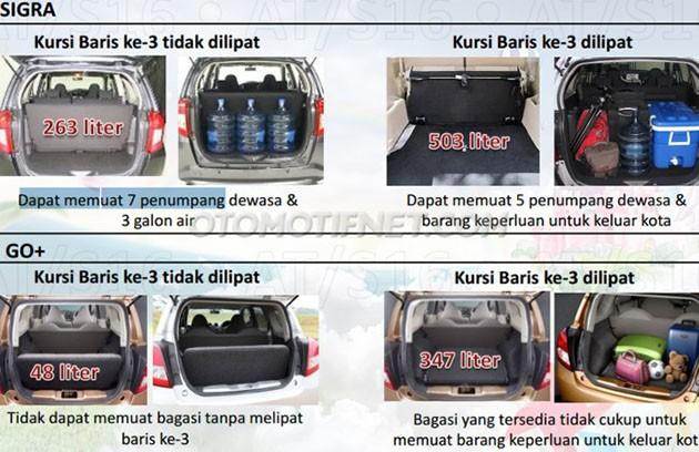 下一代Perodua Alza?Daihatsu Sigra 小型MPV谍照现身!