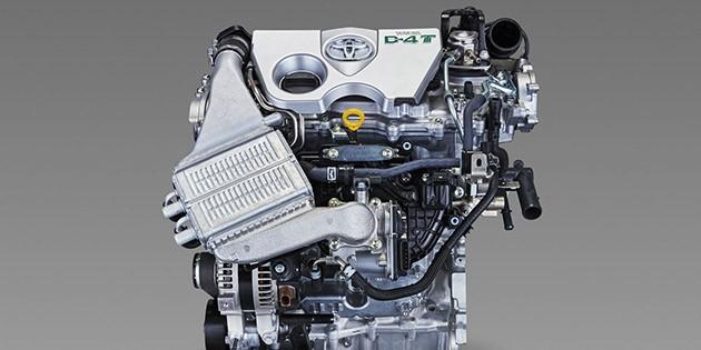领先业界的Downsize Turbo?Toyota 8NR-FTS深度解析!