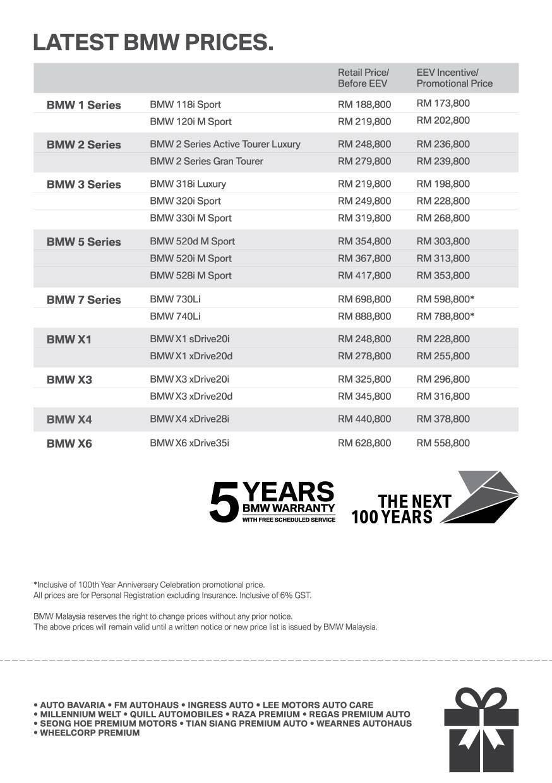 大折扣!BMW旗下车款最高折扣达到7万令吉!