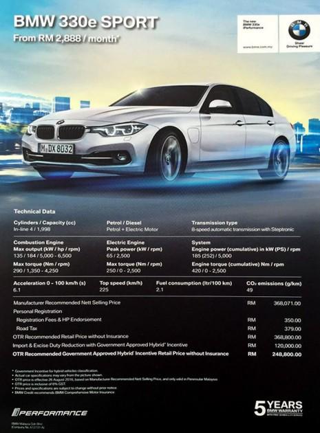 RM248,800