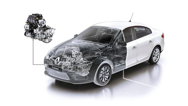 最超值的欧系C-Segment房车?Renault Fluence现在RM79,888就可以带回家!