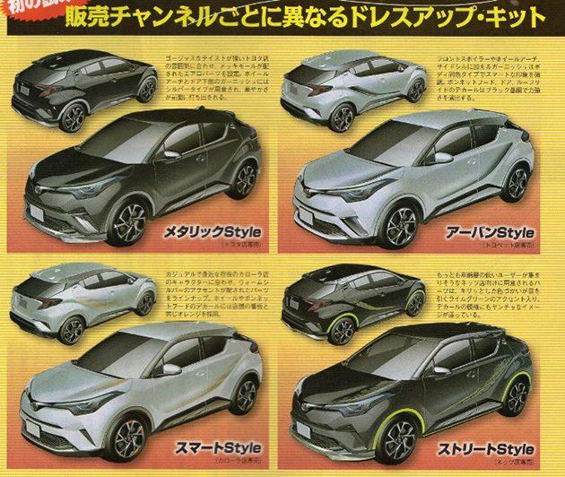 TRD上身?疑似Toyota C-HR TRD版本现身!