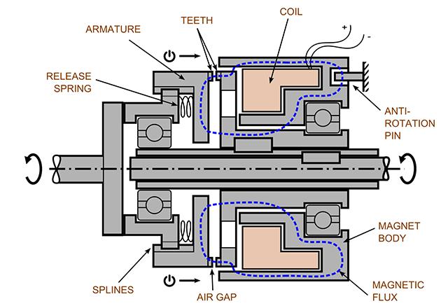 世界第三大!带你去了解Proton CVT变速箱供应商Punch!