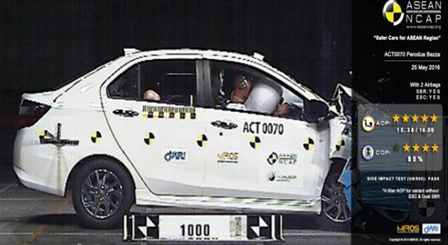 Asean NCAP 究竟有没有公信力呢?