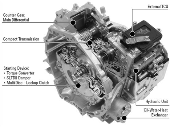 图为BMW和MINI使用的Aisin 前驱8速自排