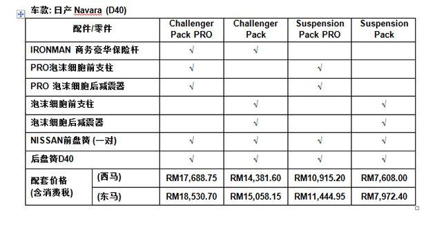 全国指定TCEAS售 IRONMAN 4X4 汽车配件