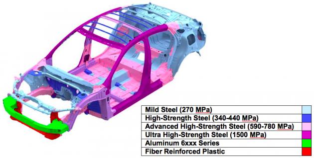 前景瞻望: 2018 Honda Accord 会有怎样的改进?