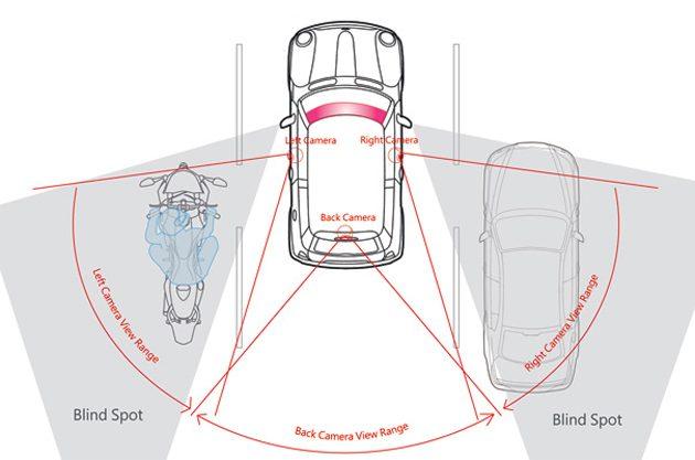 解析:什么是 Blind Spot Monitoring System ?