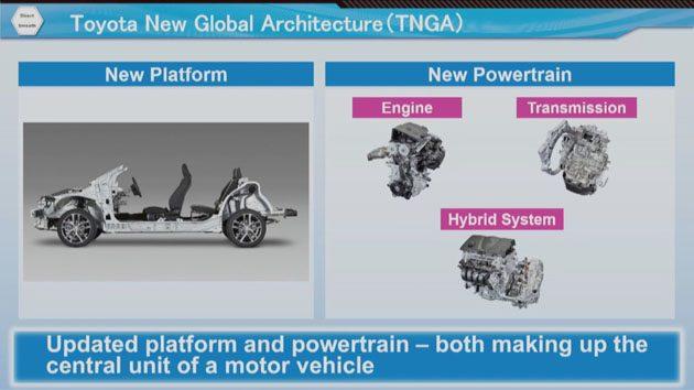 Toyota Prius C 2018 细节再曝光!更大更安全!