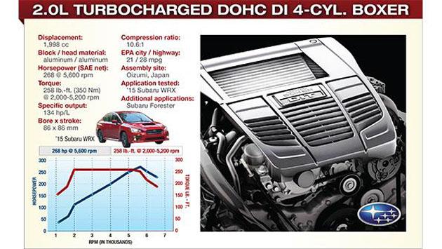 Toyota 86 2018 将有TRD版本,搭载2.0涡轮引擎!