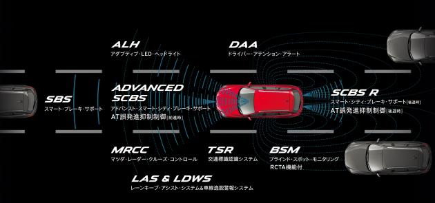 Mazda CX-8 细节公布!7人座SUV生力军!
