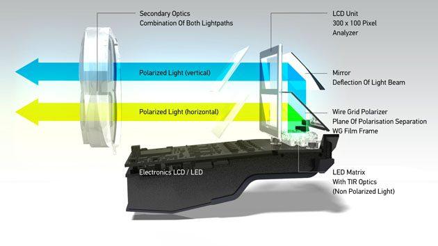 镭射头灯过时了!现在流行 LCD Headlight !