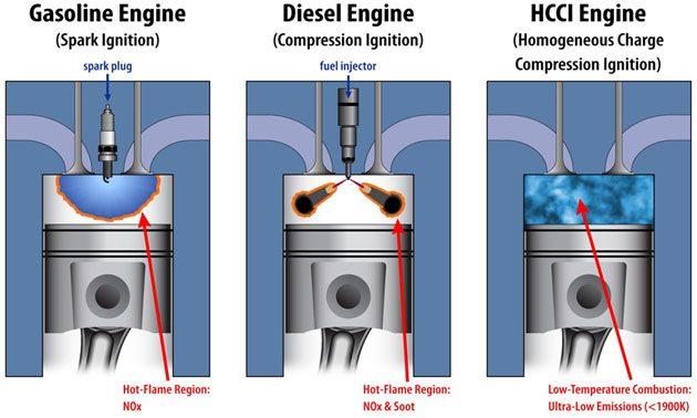 Mazda SKYACTIV II 引擎八月底发布,油耗媲美hybrid!