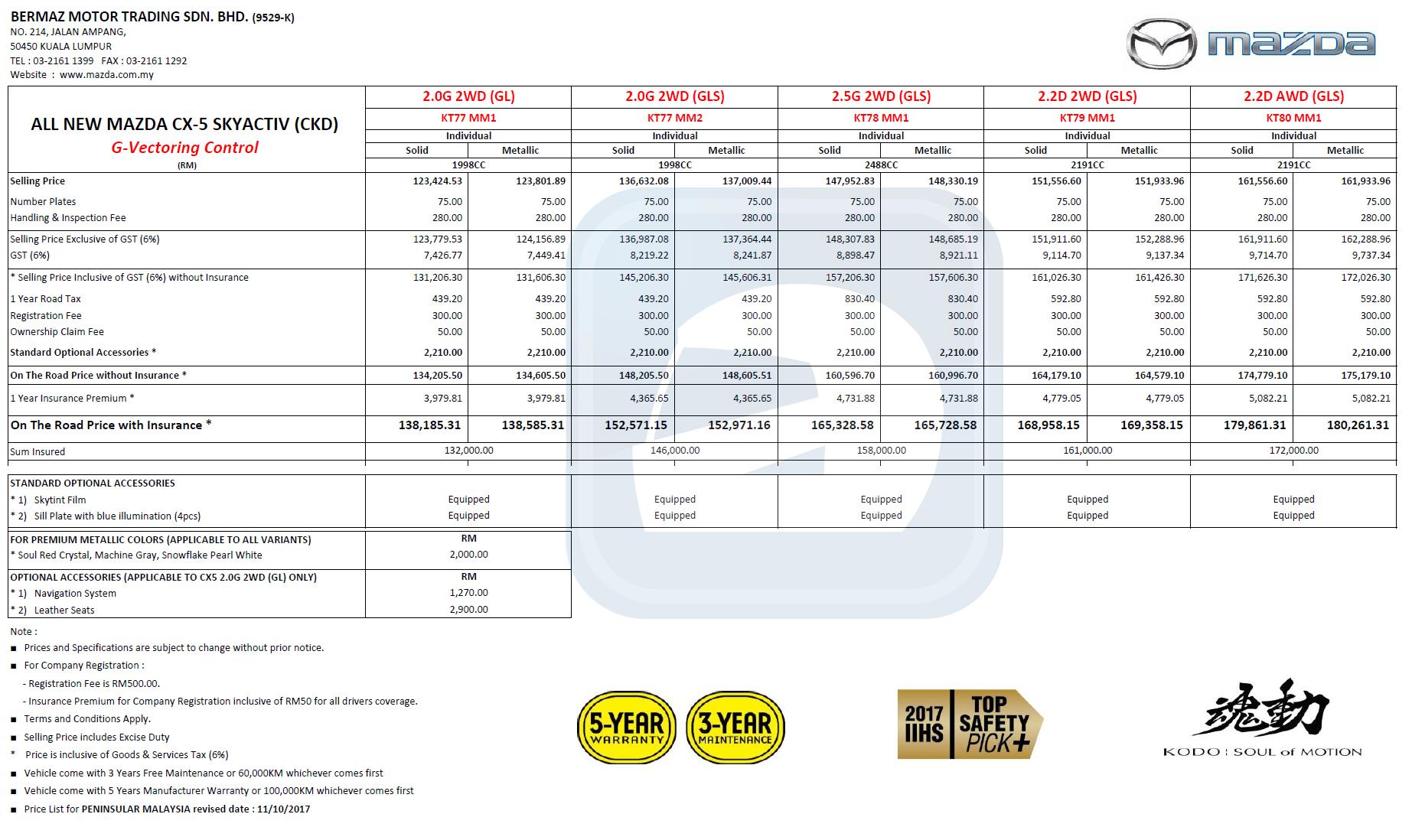 mazdacx5_price