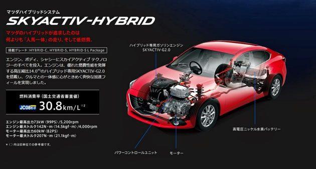 为Skyactiv-X铺路? Mazda 将升级泰国引擎制造厂!