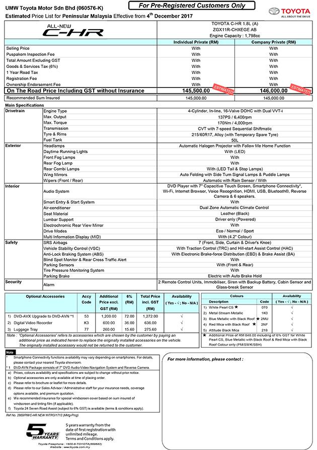 1. C-HR Estimated Price List Dec'17 (TV Rate 3.80).xlsx