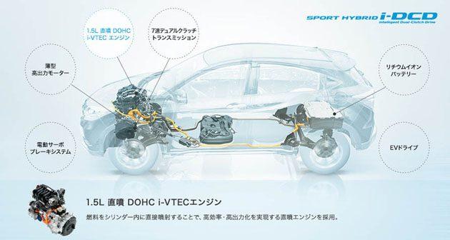 2018 值得期待新车Part 6:Honda HR-V Facelift
