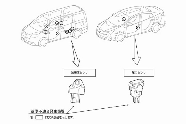 气囊感应器有瑕疵,UMW 宣布召回Toyota Corolla Altis 、 Lexus NX 及 RX 车型!
