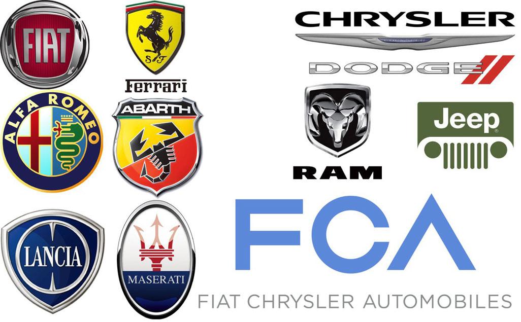 Geely 计划超过200亿美金收购 FCA 集团!