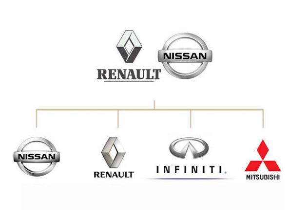 各大汽车集团旗下品牌( Car Brand )看一看!