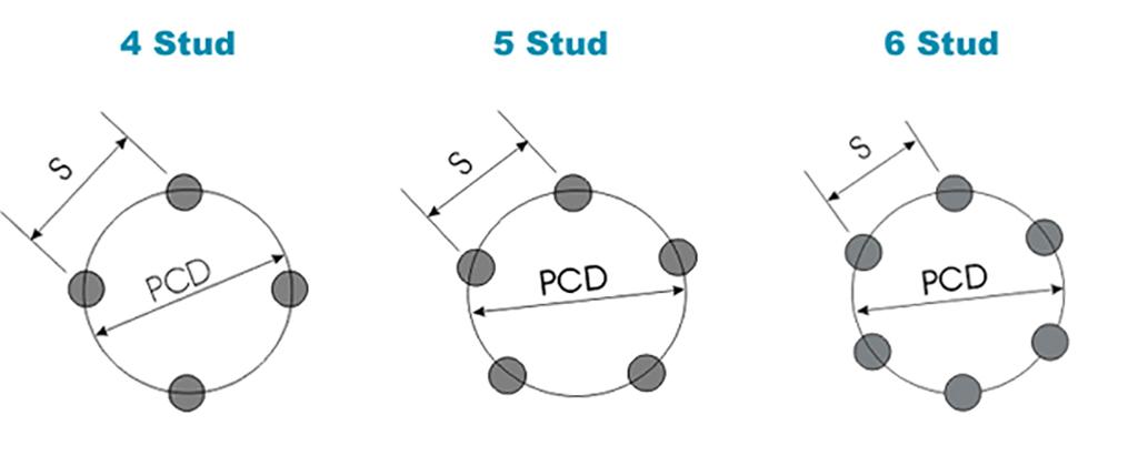 轮圈小知识:什么是 PCD ?