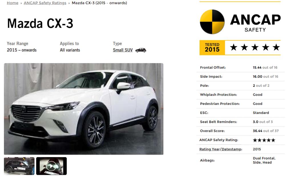 Honda HR-V 与 Mazda CX-3 谁更安全?