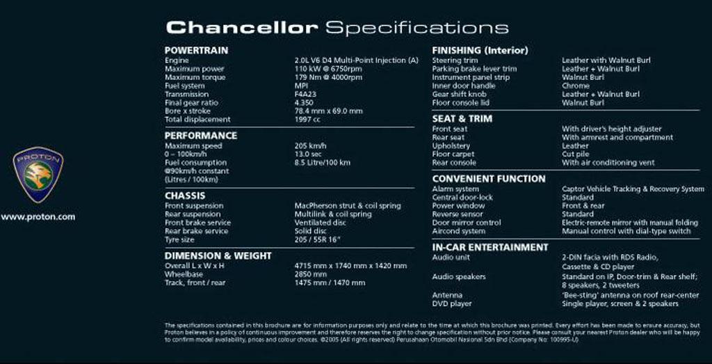 你不知道的事: Proton Chancellor 是原厂的旗舰房车?