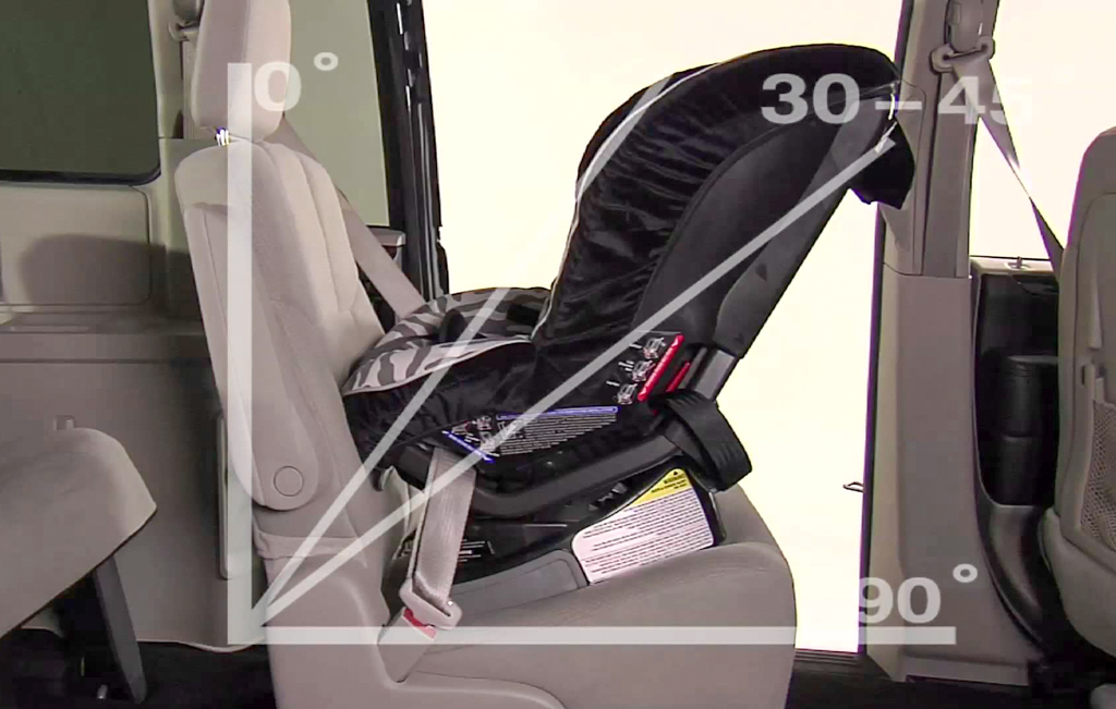 汽车小知识: Child Safety Seat 知多少?