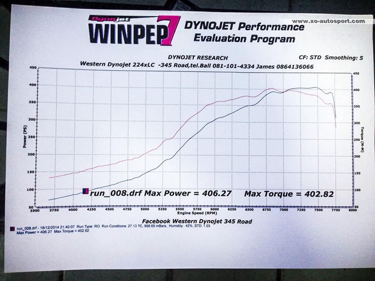 养了蜗牛就是不一样! 406 hp 的 Honda Jazz 超跑!