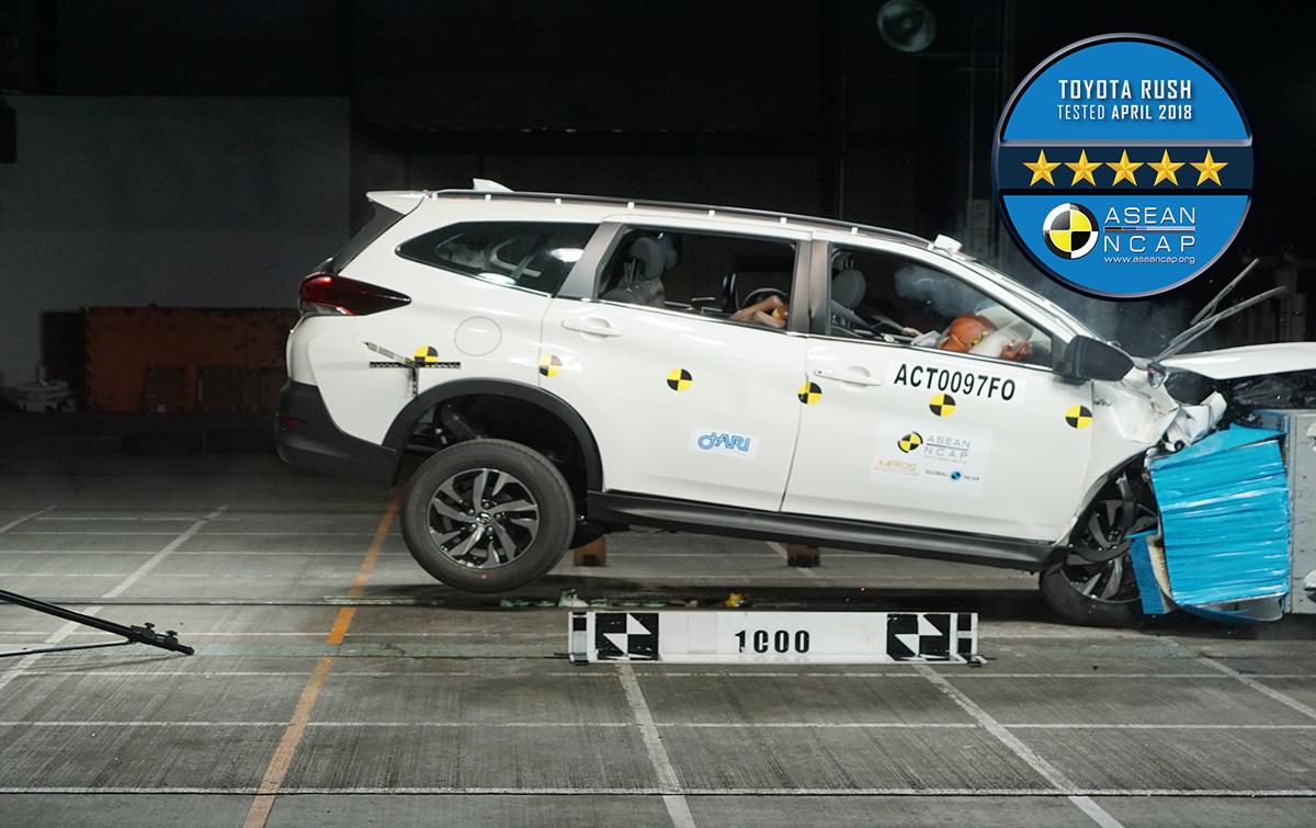 Toyota C-HR 获得 ASEAN NCAP 5颗星撞击测试成绩!