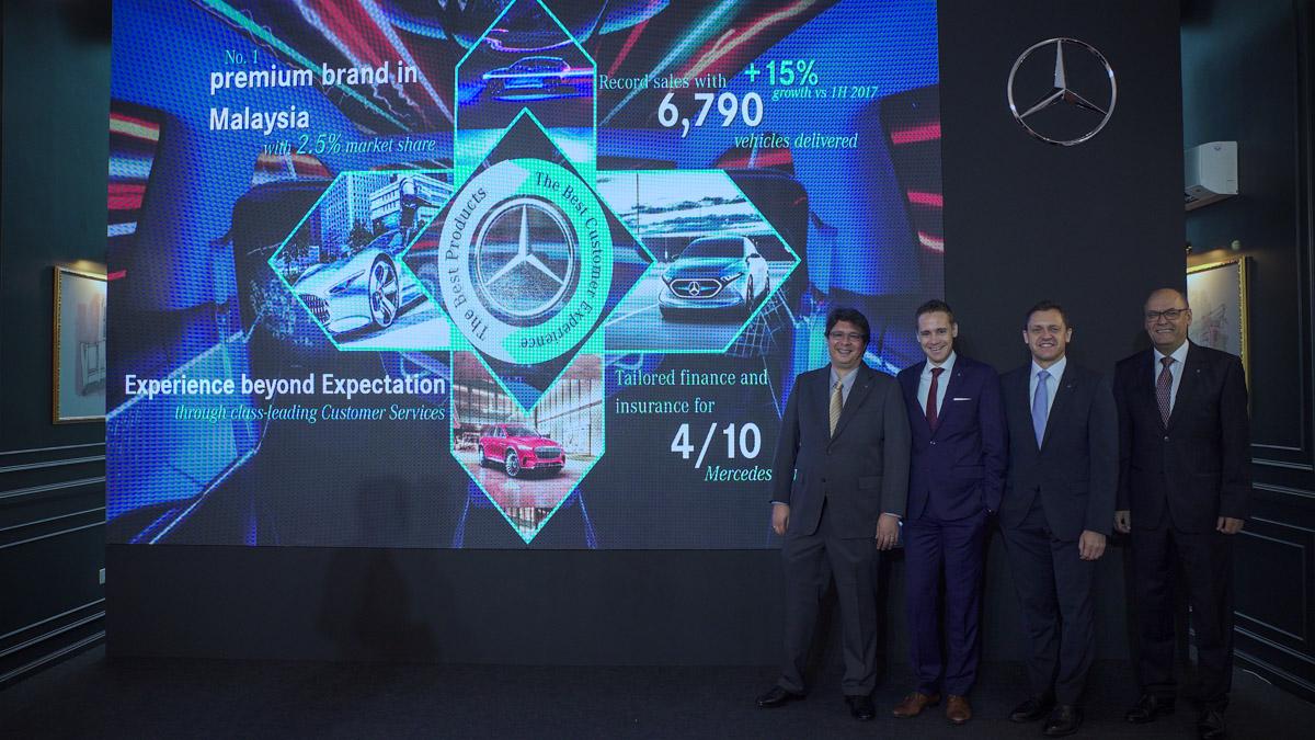 Mercedes-Benz Malaysia 上半年销量创历年新高,相比去年增长15%!