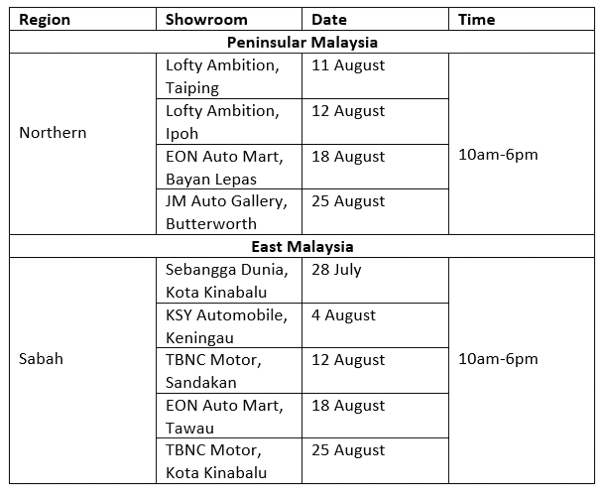 Mitsubishi Malaysia 国庆优惠,可节省高达 RM 15,500 !