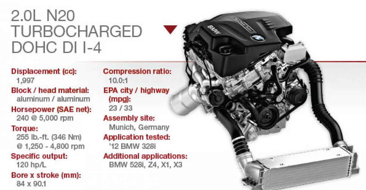 直六并不够! 2019 Toyota Supra 确认备有四缸引擎选择!