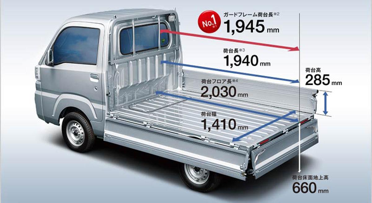 你不知道的事: Daihatsu 在我国的历史!