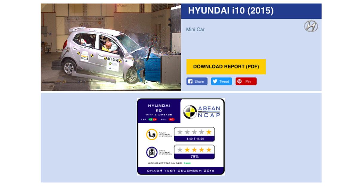 Hyundai i10 ,一款可能卖到现在还在清货的小型车!